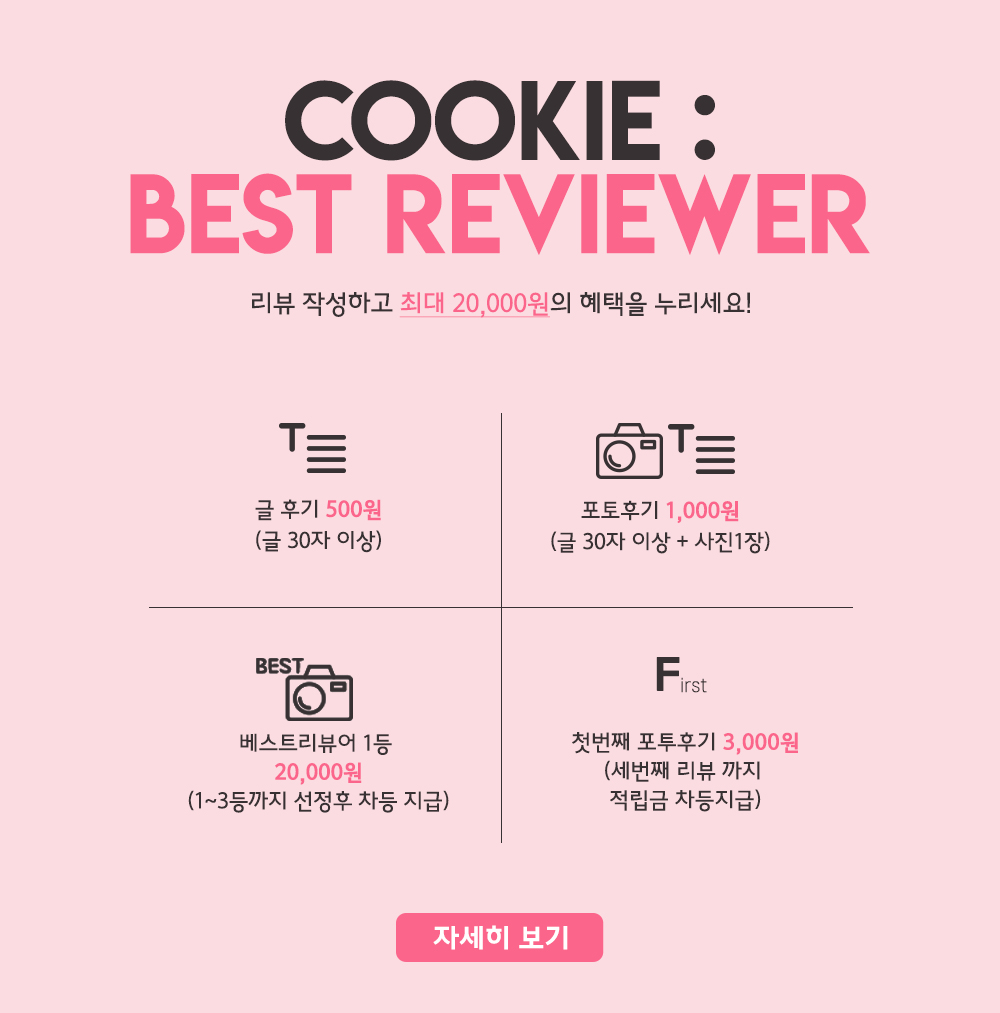 BEST REVIEWERS